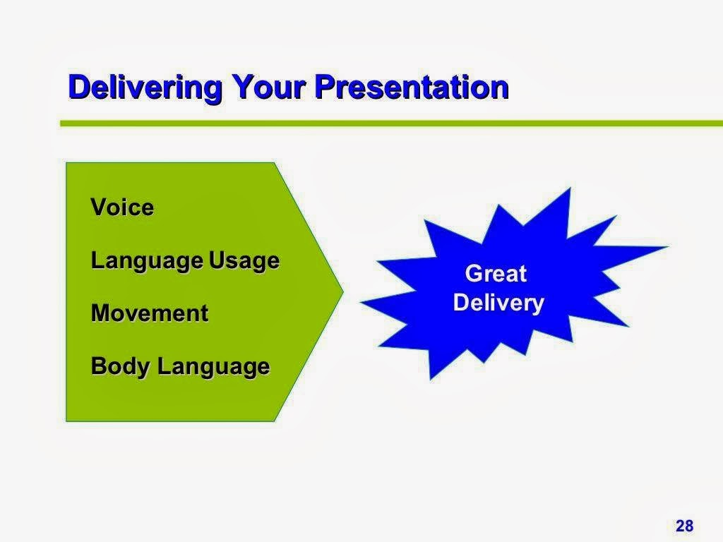 Presentation Skills for Managers PPT Slide 3