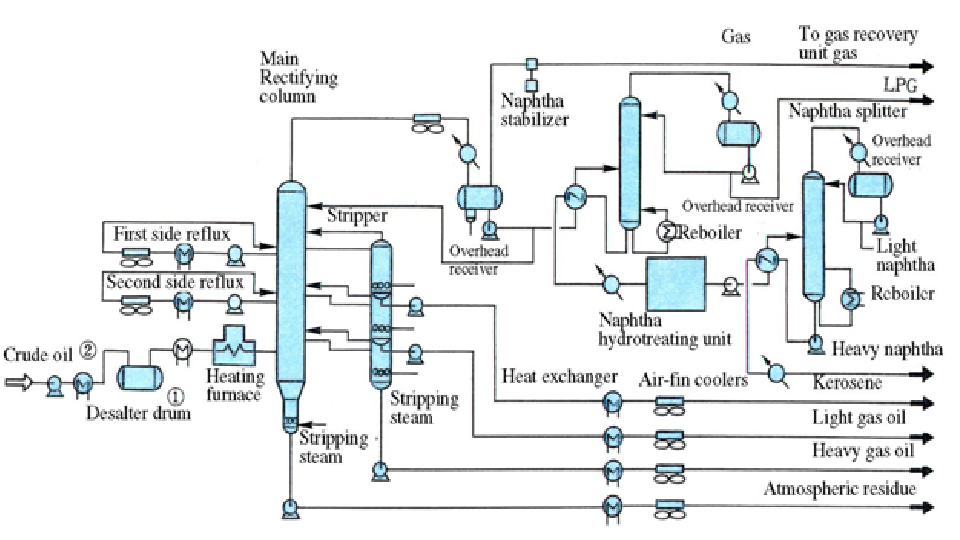 nagoor meeran.h, Wiring diagram
