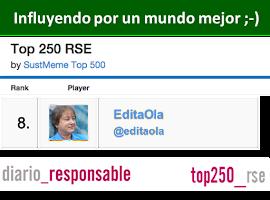 Ranking TOP250RSE
