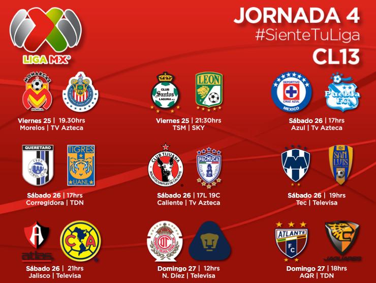 Resumen De La Jornada 9 Del Torneo De Clausura 2013 | Short News ...