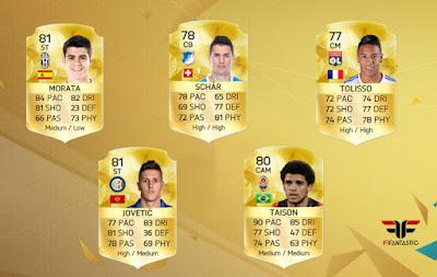 Jugadores buenos y baratos FIFA 16 Ultimate Team