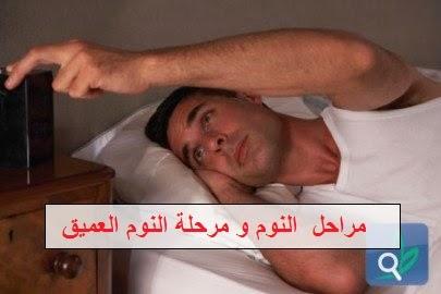 مراحل  النوم ,الوصول الى مرحلة النوم العميق
