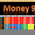 Money99 Online excel view on intraday stock.