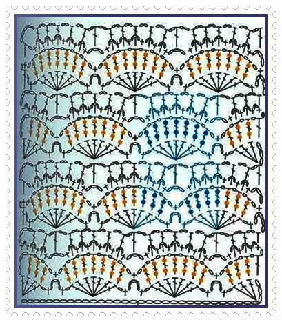 Patrones De Vestidos De Nina En Crochet | NINJA SAGA NEWS™