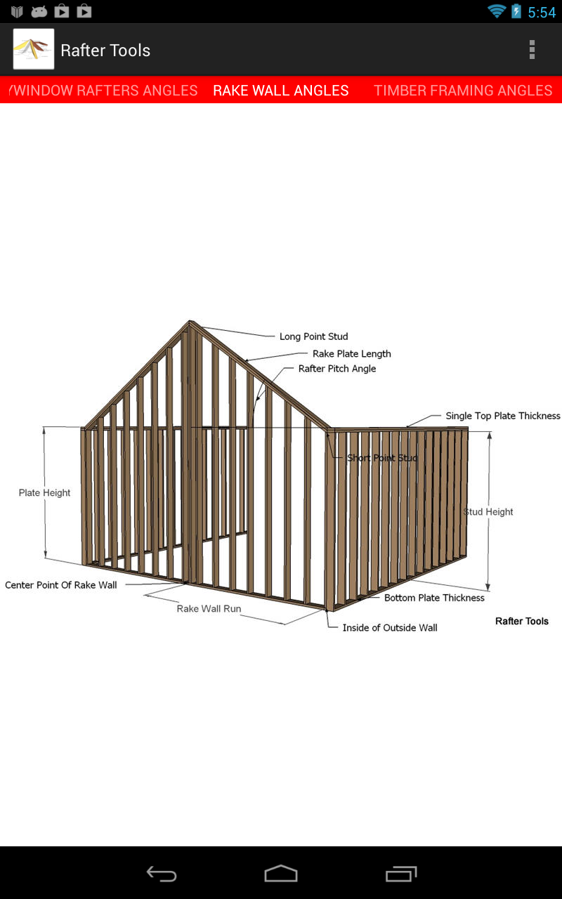 Roof Framing Geometry: Hip Rake Walls Rotated Into The Roof Surface