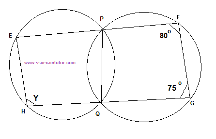 Geometry problems for SSC CGL Exam