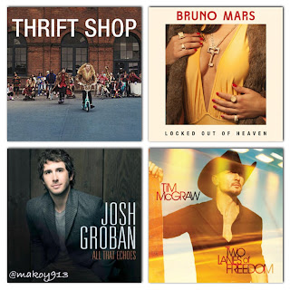 Billboard's Hot Album And Singles Charts - February 15, 2013
