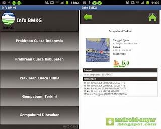 Free download aplikasi Info Gempa dan Cuaca Terkini .APK dari BMKG gratis