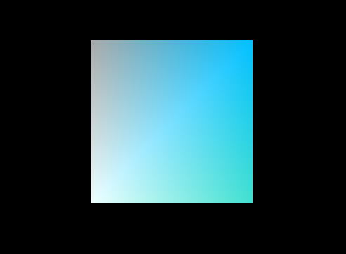 Rendering of a simple square