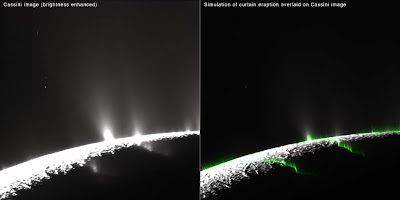 "The moons Enceladus and Europa are dashing hopes of supporting an old solar system and finding signs of life out there. This has repercussions on the ""deep time"" required for Darwinian evolution."