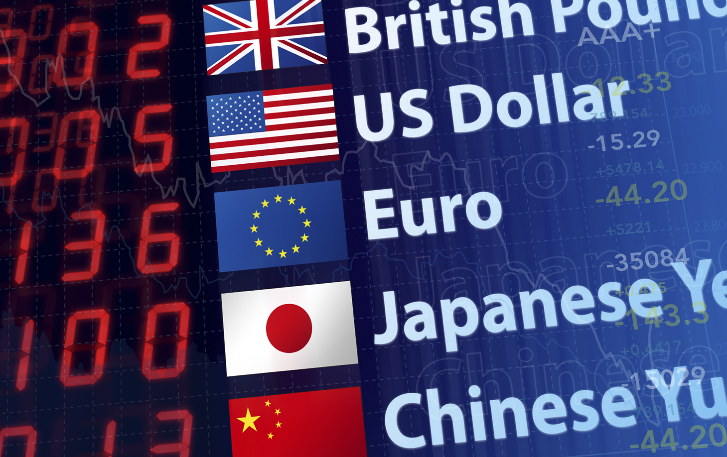 Trading in currencies