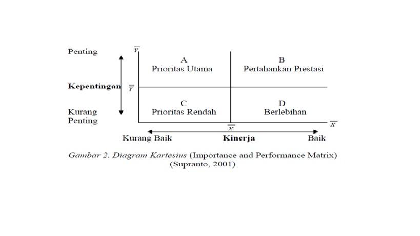 Analisis jurnal 2 annas ridho windianto b variabel penelitian ccuart Images