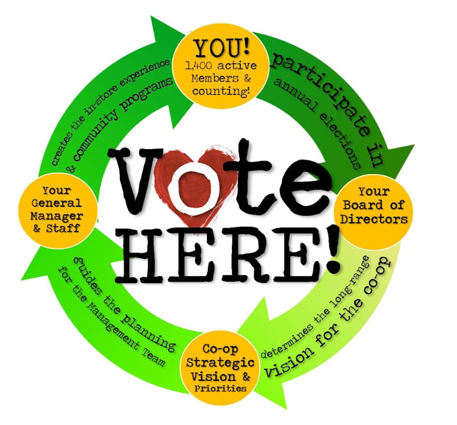 VOTE HERE: 2018 Articles of Incorporation Update