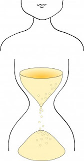 hour glass women