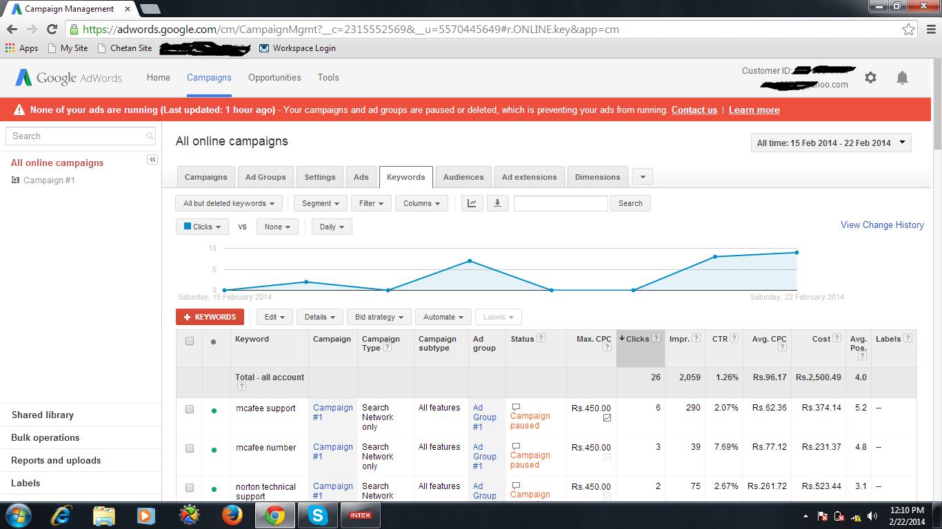 Google adwords account suspension компания city реклама сайта