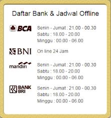 Daftar Operasional Bank