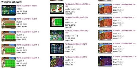 Trucos y consejos para jugar Plants vs Zombies Cheats - www.dominioblogger.com