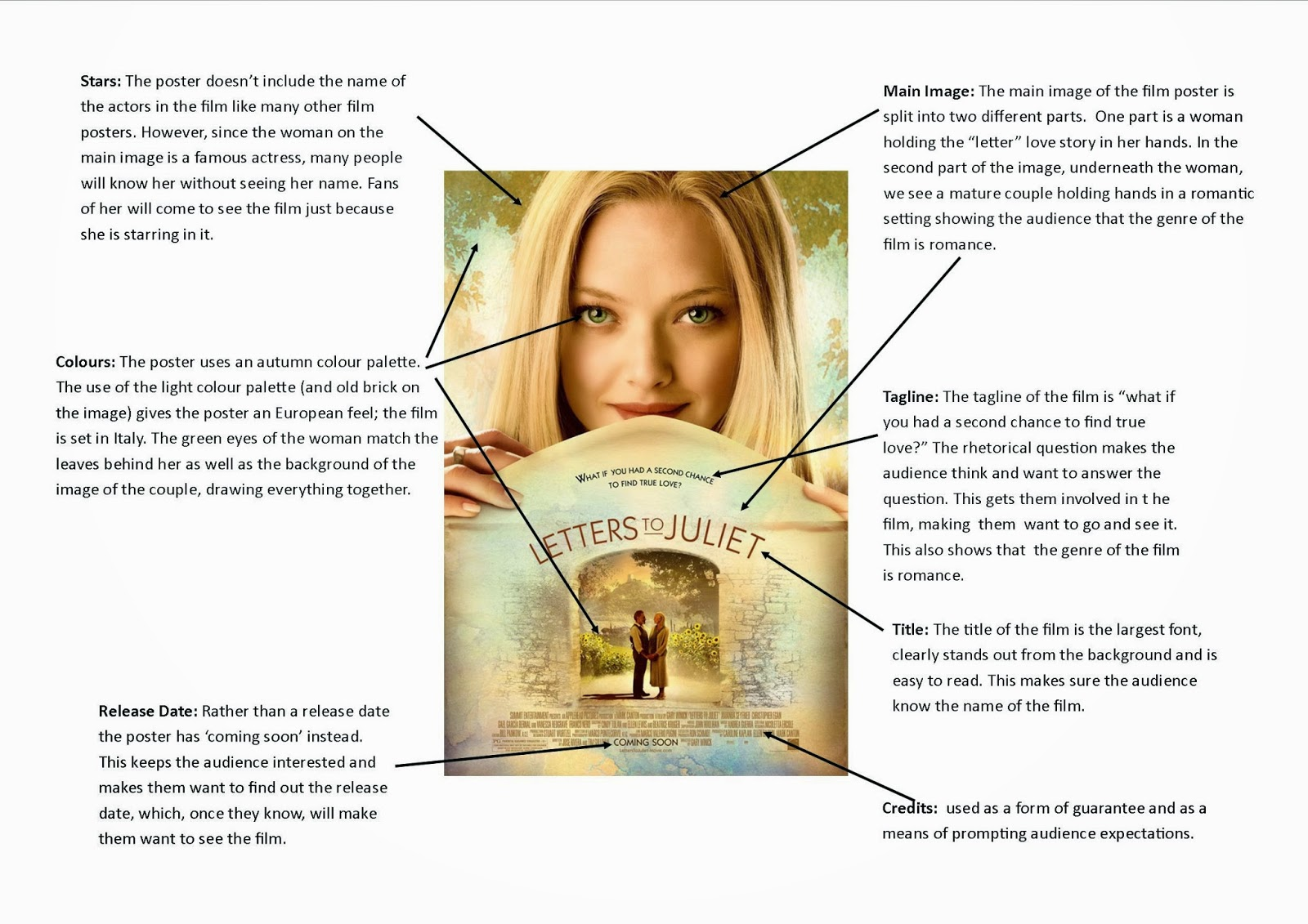 an analysis of the film Writing a film analysis essay is an assignment that is less likely to terrorize those who fear the idea of writing an essay, because it allows them to write about something most people enjoy film analysis is not the same thing as writing a movie review, which involves passively watching a movie an.