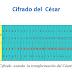 CIFRADO DE CESAR