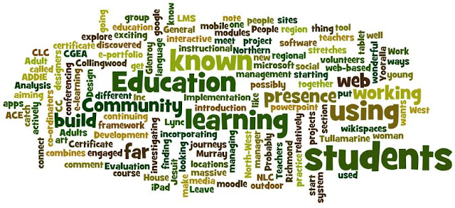 word cloud via wordle.net