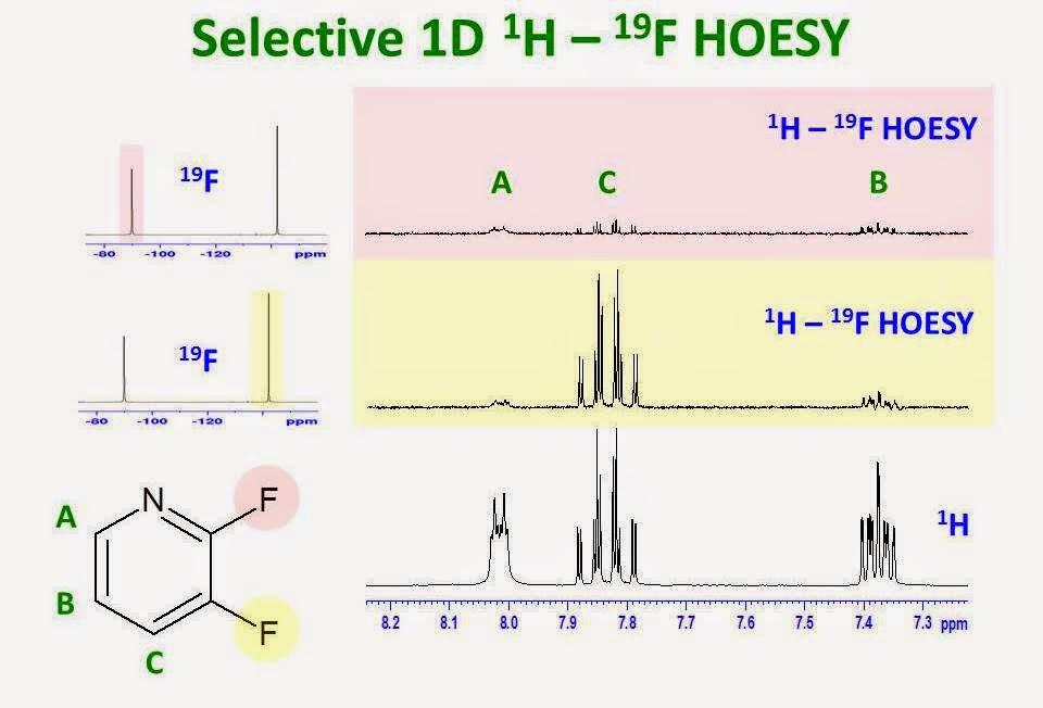 Color Spectrometer Atomic Absorption Spectrometer Aanalyst