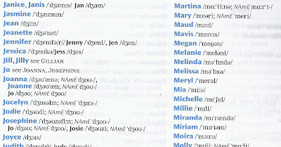 oxford female names