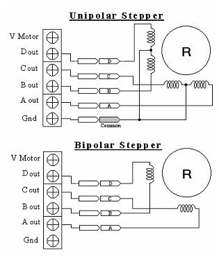 Robot Line Follower Dengan Ic L293d together with L298 Stepper Motor Driver Circuit in addition 74HC595 Serial Shift Register also Skema Rangkaian Driver Motor Dc together with Wfr A Dead Reckoning Robot. on datasheet ic l293d