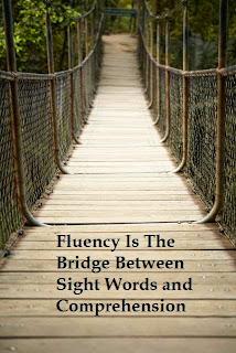 http://www.readinghorizons.com/blog/post/2011/04/19/the-fluency-bridge-to-comprehension.aspx