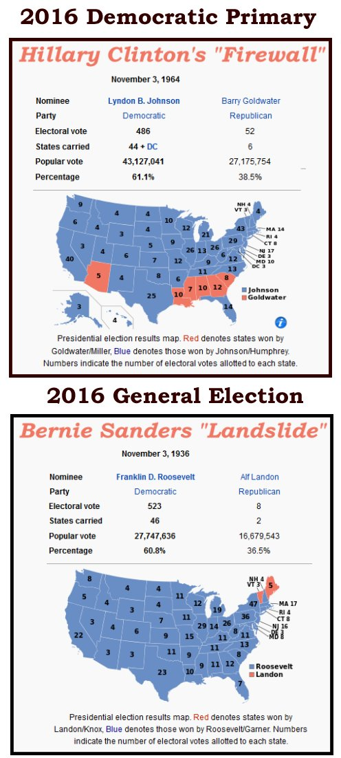 What Bernie Sanders can do in the elections.