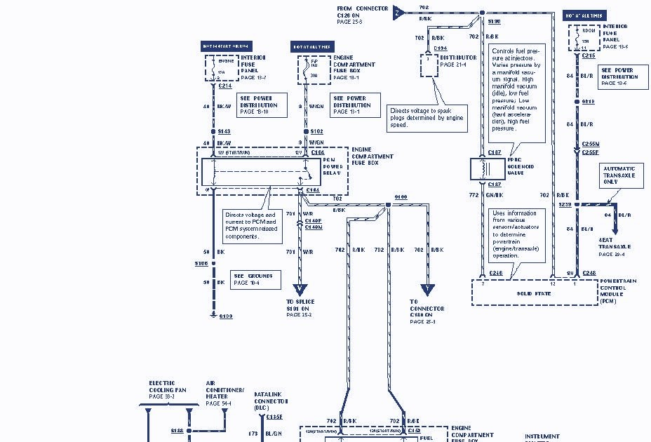 Service Owner Manual   1995 Ford Probe Wiring Diagram