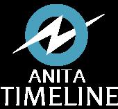 Anita Timeline