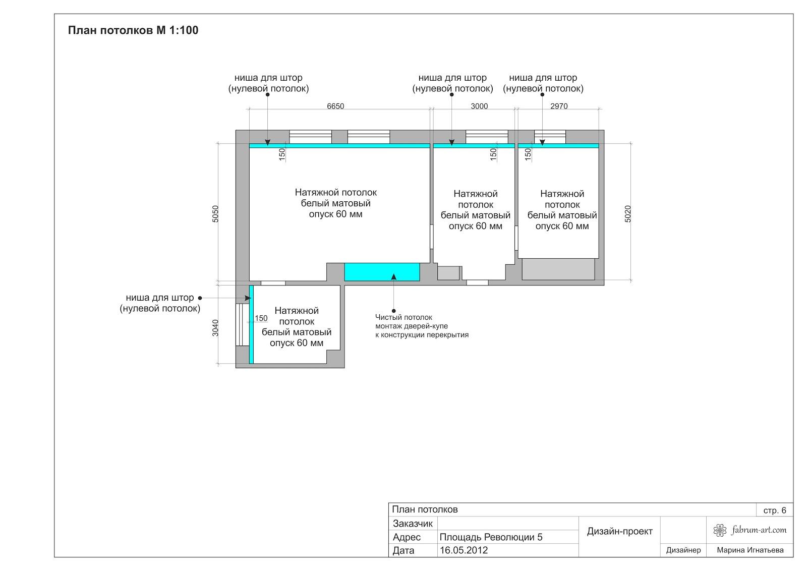 Натяжные потолки схема установки