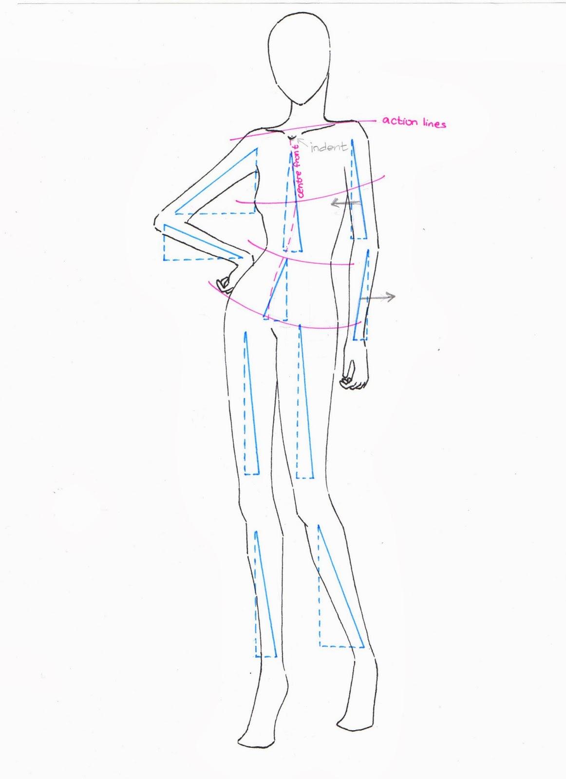 Fashion figure clothing