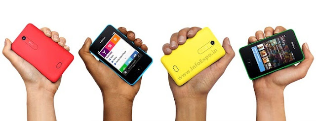 User Review on Nokia Asha 501
