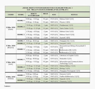 Jadual Peperiksaan STPM Ulangan Penggal 3