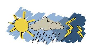 Imagem Meteorologia
