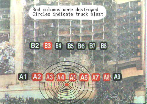 an analysis of the governments response to the oklahoma city bombing Oklahoma city bombing essay examples  an analysis of the evil has existed and evolves since the beginning of time  an analysis of the government's response to .