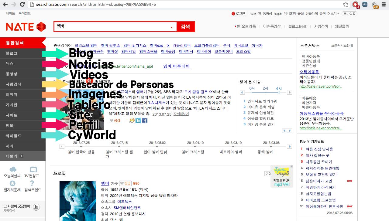 Resultado de imagen para Daum buscador