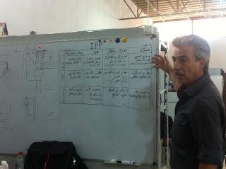 training in egypt