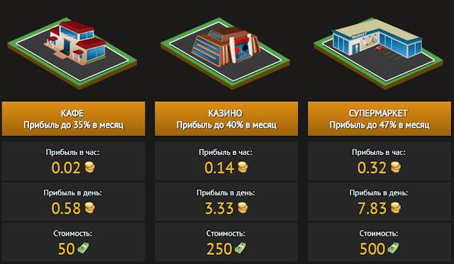 mesyachnaya-pribil-onlayn-kazino