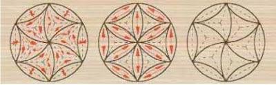 diferentes forma de presentar soles paganos y molinillos