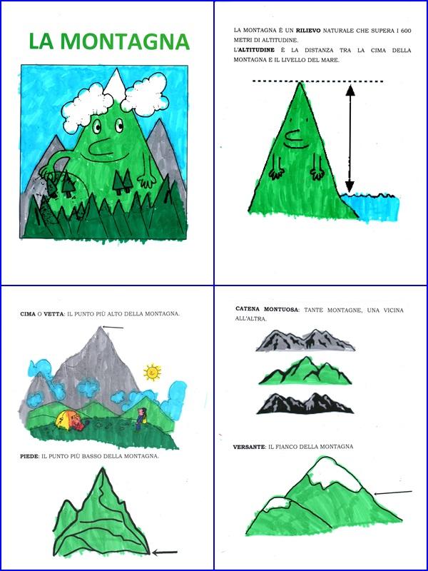 Studiamando liberamente studiare la montagna - Immagini da colorare delle montagne ...