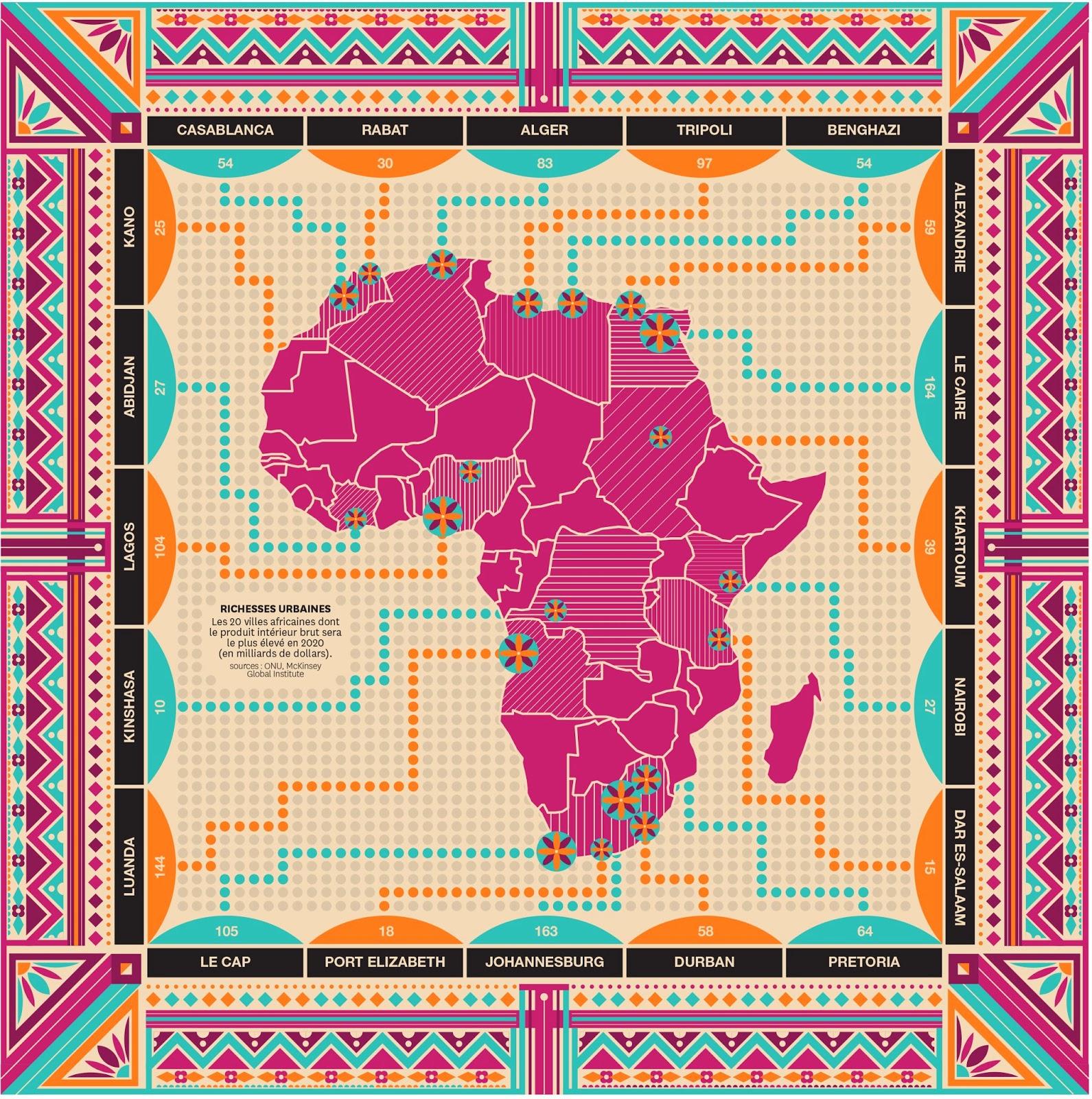 prévisions de croissance Afrique