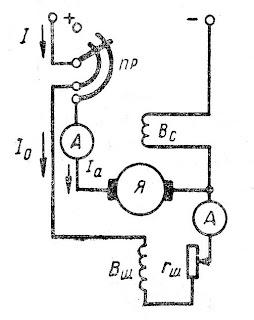 Принципиальная схема двигателя смешанного возбуждения