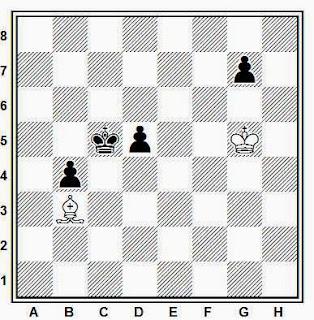 Final de alfil contra tres peones aislado: blancas hacen tablas