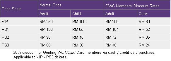 Superstars of Magic 2 Genting Malaysia ticket price pricing