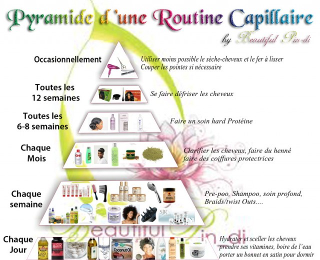 routine cheveux afro
