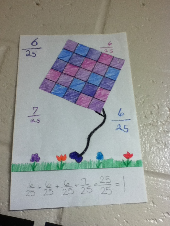 math projects for 3rd grade At third grade, children enjoy exploring math with fun math activities and games children will enjoy completing these math games and free 3rd grade math worksheets.