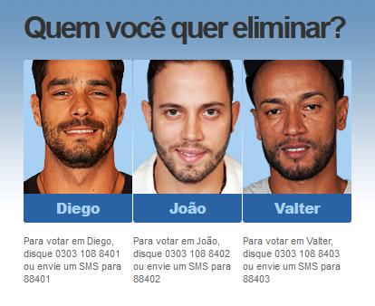Votação BBB 2014 - Quem você quer eliminar?