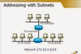 Pengantar Subnetting Pada IP Address Menggunakan Metode CIDR